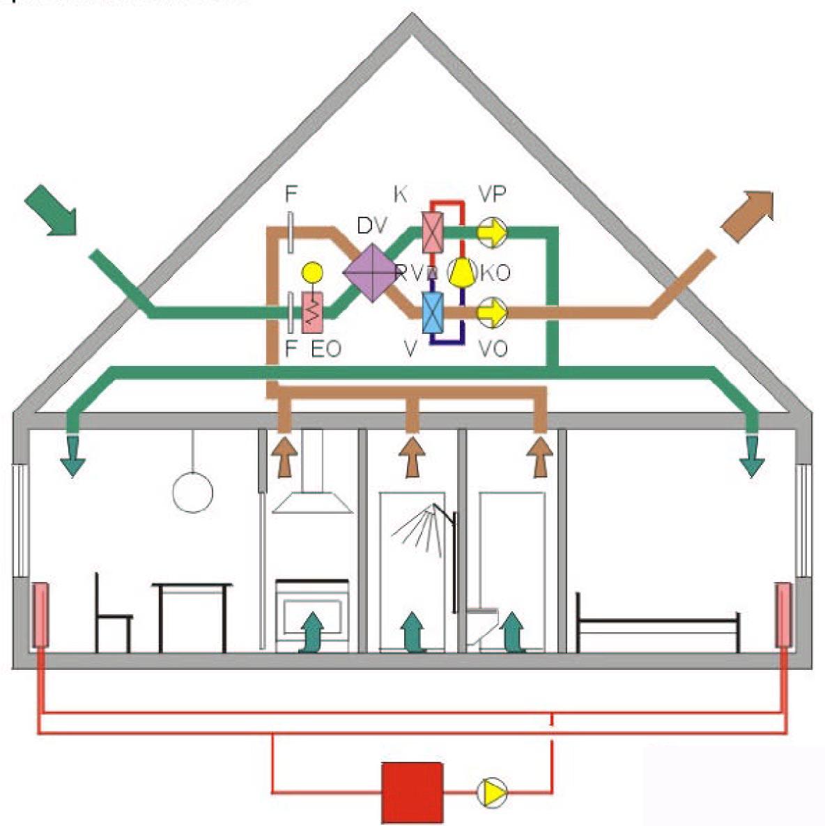 Эффективный рекуператор воздуха своими руками - Инж. системы 7